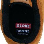 komfortables Globe Shockbed comfort Plus Fußbett